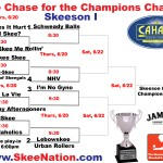 Skeeson I BHAM Chase for the Chalice Bracket