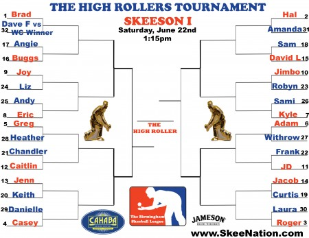 Skeeson I High Rollers Bracket copy