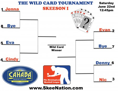 Skeeson I Wild Card Tournament copy