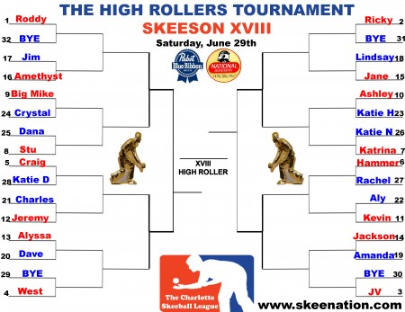 Skeeson XVIII High Rollers Tourney copy