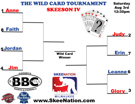 Skeeson IV Wild Card Tourney copy