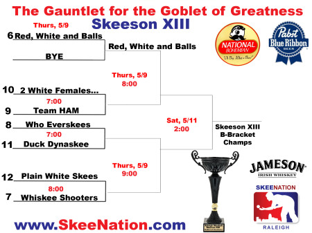 Skeeson XIII Gauntlet for the Goblet of Greatness copy